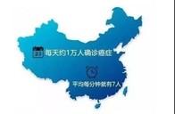 癌医疗水平,中国只能算中等生?