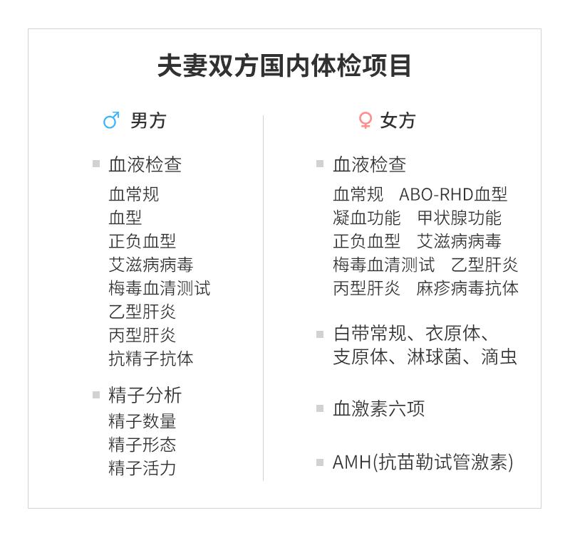5.美国试管详情页-夫妻双方体检项目图.png