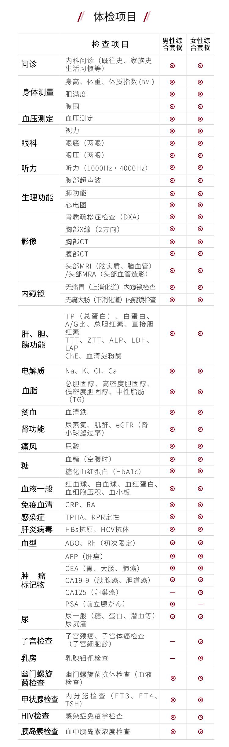 日本体检修改7.23修改_05.png